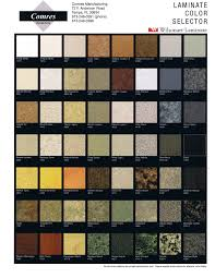 Wilsonart Formica Color Chart Dolap Magnetband Co Sasayuki Com
