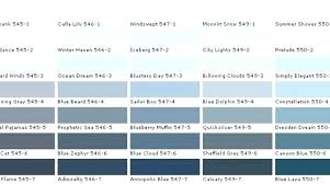 Dulux Fence Paint Colour Chart Dulux Blue Paint Colour Chart Tyneandwearfreight Info