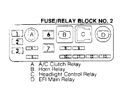 where is the ac relay and the kick panel located attached image