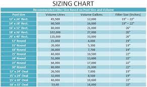 Pool Filter Size Chart Sand Filter Size Chart Bedowntowndaytona Com