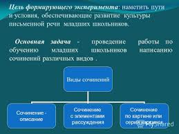 Презентация на тему Презентация к защите дипломной работы на  9 Цель формирующего