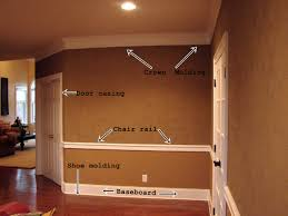 Molding For Living Room Crown Molding And Trim Ideas Types Of Moldings Types Of Molding