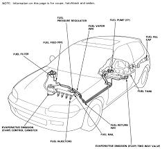 1993 nissan sentra fuse box diagram wiring library 1993 nissan sentra fuse box diagram wiring diagrams likewise 2002 jeep grand cherokee