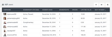Woocommerce Memberships Search And Filter User Data Users Insights