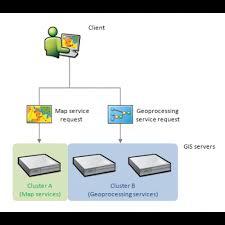 Standard Office Equipment List Online Price List Esri Arcgis Gis Server Standard Malaysia Reseller