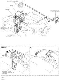 2000 Mazda 626 Engine Diagram