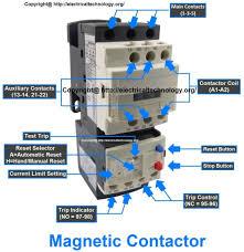 magnetic contactor wiring diagram Contactor Coil Wiring Diagram wiring diagram of electrical contactor wiring inspiring contactor coil wiring diagram goodman