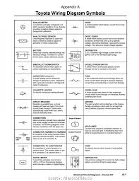 Electrical Symbols Chart Wire Harness Symbols Wiring Diagram General Helper