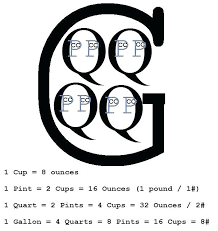 Ounces To Quarts Chart Converting Gallons Quarts Pints And Cups Worksheets