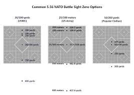 Red Dot Hacks Battle Sight Zero Maximum Point Blank Range