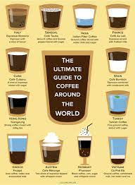 For some people around the world, their day can't start until they've had a cup of their favourite coffee. 12 Different Ways People Drink Coffee Around The World Infographic