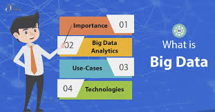 What Is Big Data Importance And Use Cases Dataflair