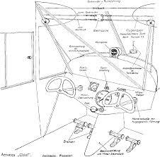 Man erkennt oben die querruderseilführung die anordnung des gerätebrettes mit den in der richtung des flugzeuges verschiebbaren handradwellen sowie