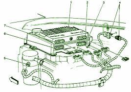 2014 car wiring diagram page 119 2000 chevrolet blazer 4 3 control module fuse box diagram