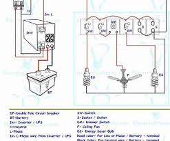 home electrical wiring procedure simple house electrical wiring residential house wiring plan fresh diagrams basic electrical