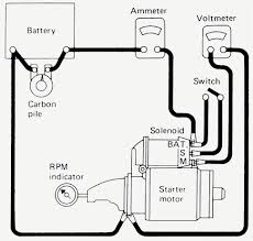 Diagram simple remote starter wiring s 5b07b931723dd