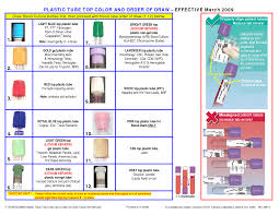 Vacutainer Tube Color Chart Phlebotomy Color Meaning