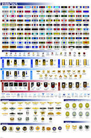 Military Insignia Chart Details About Military Facts Chart Poster Ribbons Insignia Badges Rare Hot New 24x36 Pw0