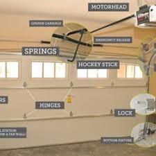 fixing garage doorFast Fix Garage Door  Garage Door Services  3001 S Hardin Blvd