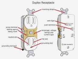electrical plug wiring diagram data wiring diagram blog electrical plug wiring diagram wiring diagram online wiring switches and electrical outlets 110vac plug wiring wiring