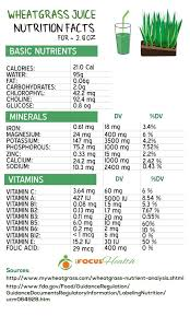 Wheatgrass Nutrition Chart Can Wheatgrass Juice Really Make You Healthy And Happy
