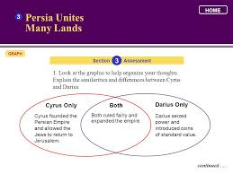 King Cyrus And King Darius Venn Diagram Persia Unites Many Lands Ppt Video Online Download