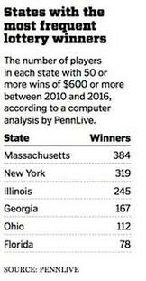 Keno Payout Chart Ma Ohio Lotterys Frequent Winners Grab Top Prizes Amid