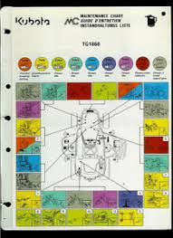 Details About Kubota Tg1860 Tractor Mower Original Factory Maintenance Chart Fluids