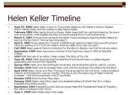 helen keller we are never really happy until we try to brighten  helen keller timeline
