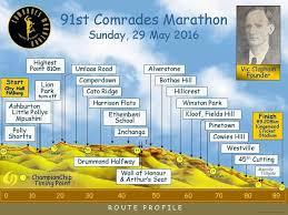 Comrades 2016 Down Run Profile Magnolia Road Runners