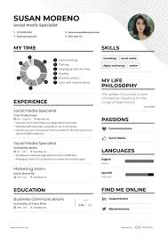 Training Specialist Resume Social Media Specialist Resume Example And Guide For 2019