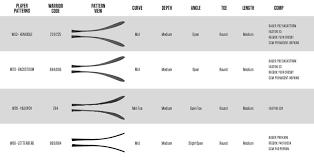 Warrior Covert Qr Edge Grip Tyke Composite Hockey Stick