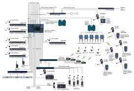 clear com xlr wiring diagram clear diy wiring diagrams