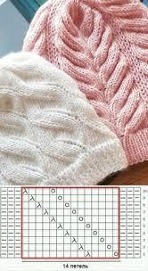 Knitting/Вязание: лучшие изображения (1242) в 2019 г. | Вязание ...