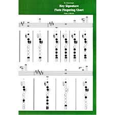 Key Flute Finger Chart Flute Key Signature Fingering Chart