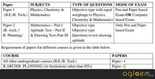 can we write jee main paper online mode on different date and as can be seen from above neither the number of questions nor marks has been specified officially
