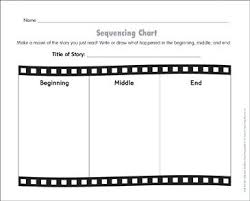 Beginning Middle And End Of A Story Worksheets Alfreddean Club