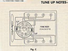 ford 390 wiring diagram wiring diagram for you • ford 390 spark plug wire diagram 32 wiring diagram ford 390 ignition wiring diagram ford electrical wiring diagrams