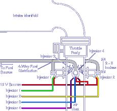 bosch map sensor wiring bosch image wiring diagram map sensor wiring diagram map wiring diagrams on bosch map sensor wiring