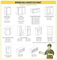 ikea kitchen wall cabinets dimensions unique ikea kitchen cabinet dimensions kitchen cabinets sizes beautiful photos