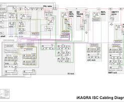 cat 5 wiring diagram simple cat5e rack wiring diagram cat 5 wiring diagram best diagrams bt phone socket wiring diagram dolgular