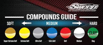 Sweep Tire Chart Sweep Racing Add New Extreme Soft Compound Tyre Neobuggy