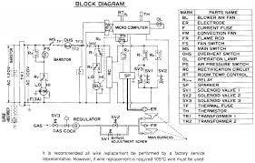raspberry pi archives laboratory blaboratory b rinnai block diagram the wiring diagram