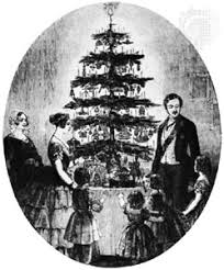 History Of The American Christmas Tree  My Merry ChristmasWho Introduced The Christmas Tree To Britain