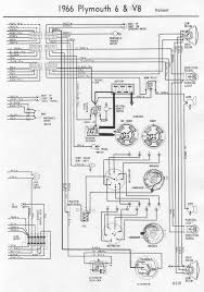 wiring diagrams 1978 dodge truck wiring diagram at Free Plymouth Wiring Diagrams