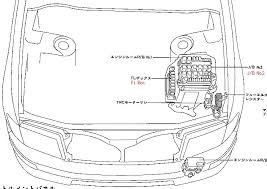 2006 gas club car wiring diagram images car wiring diagram wiring diagram 99 miata ideas to hide fuse box