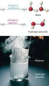 chemical equations balancing