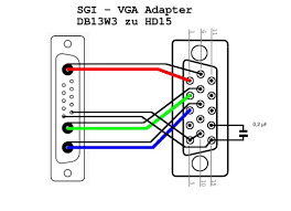vga to av cable wiring diagram webtor me for on hdmi