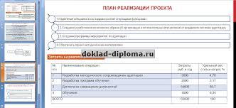 Презентация к диплому Проект совершенствования адаптации персонала  ТОЛЬКО У НАС