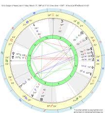 Billy Corgan Birth Chart Birth Chart Billy Corgan Pisces Zodiac Sign Astrology